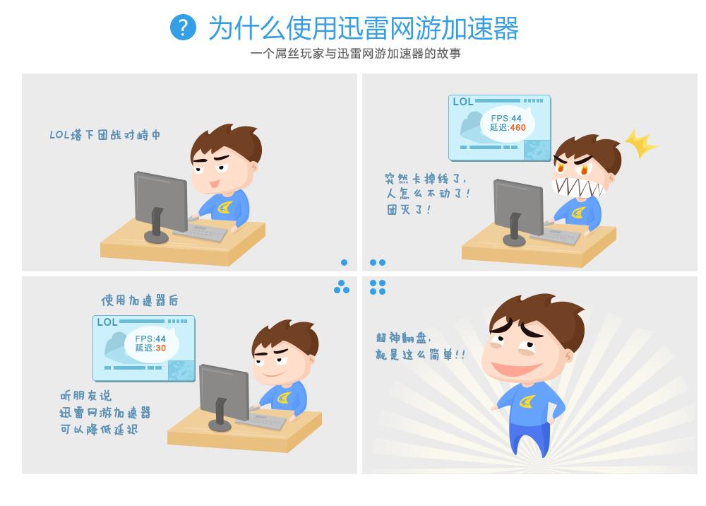 迅雷网游加速器官网_迅雷网游加速器新版发布